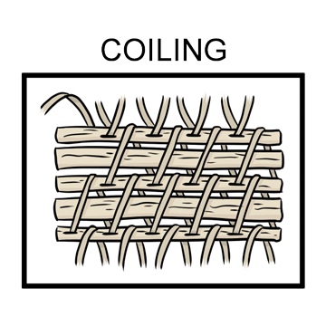 Weaving coiling-clear-72dpi-sRGB